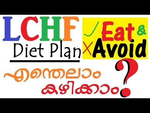 keto diet food menu malayalam