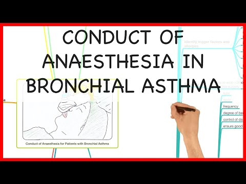CONDUCT OF ANAESTHESIA IN BRONCHIAL ASTHMA - PRACTICAL CONDUCT SERIES