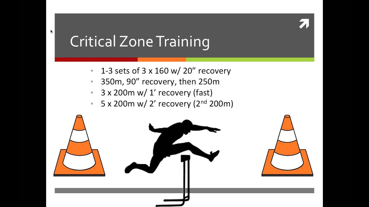 Advanced 400 Meter Training - Specific Preparation Workouts