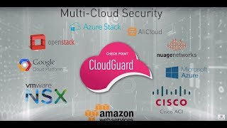 Advanced Cloud Security - CloudGuard Overview