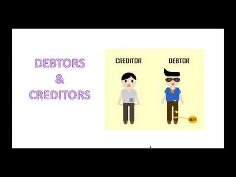 Meaning of Debtor & Creditor