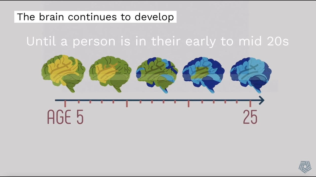 Protect Your Brain: Why Age of First Use Matters