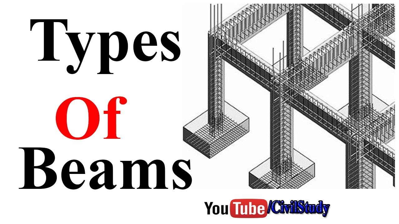Types Of Beams Types Of Beams And Their Examples