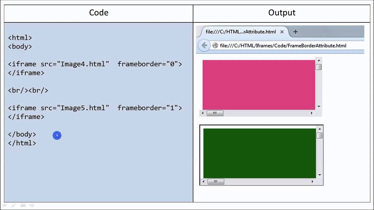 Frameborder Attribute Of Iframe Tag In HTML