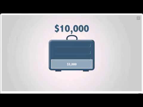 MXTrade: Продвинутых видео - Агрессивная торговля, правило (Скажите нет мошенникам на рынке Форекс)