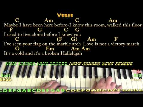 Hallelujah Rufus Wainwright Piano  Lesson with ChordsLyrics