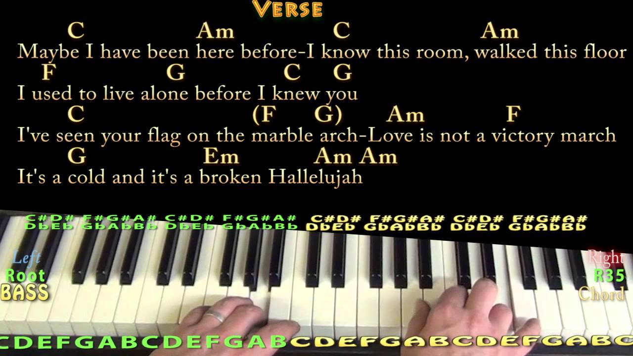 Hallelujah rufus wainwright piano cover lesson with chords lyrics