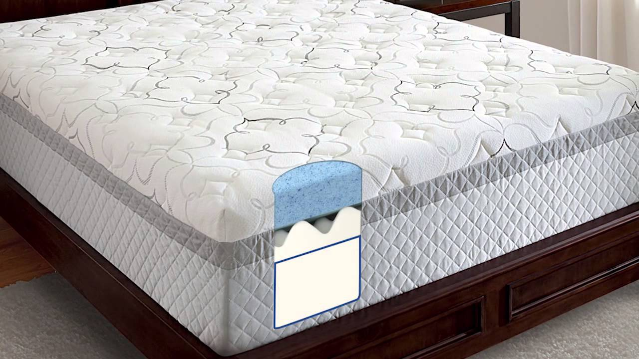 review breeze foam cool inch updated watch youtube gel memory dynastymattress lucid mattress