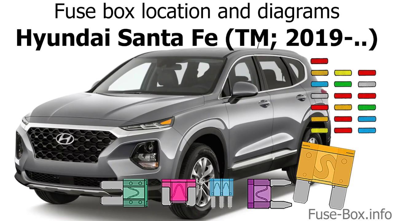 hyundai veracruz fuse panel diagram fuse box location and diagrams hyundai santa fe  tm  2019  fuse box location and diagrams hyundai