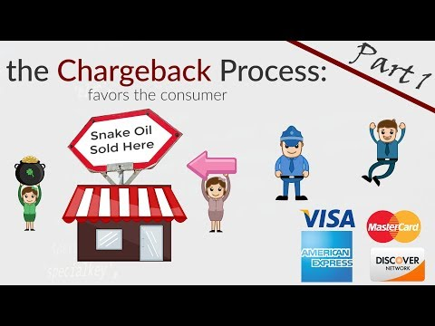 Chargebacks - 3 Types Of Chargebacks - Friendly Fraud - What Is A Chargeback & Chargeback Protection