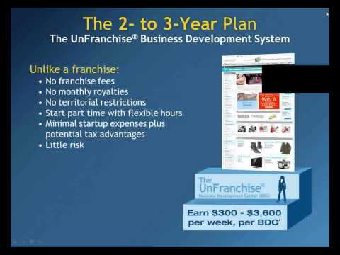 MARKET AMERICA  Business Presentation