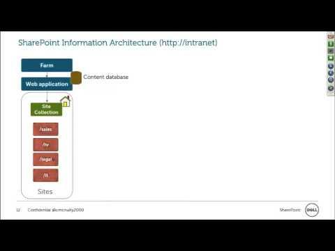 Understanding metadata in SharePoint 2013