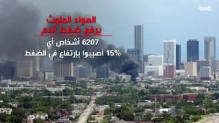 التعرض للهواء الملوث يؤدي إلى ارتفاع ضعط الدم