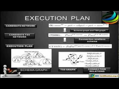 Keyword Proximity Search on XML Graphs