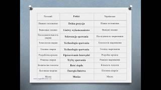 Сварщик в Польше +mp3. Необходимая лексика для сварщика на польском.