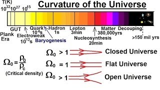 Astronomy: The Big Bang (28 of 30) Curvature of the Universe