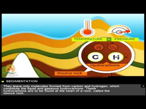 Formation Of Reservoir Rock   Oil & Gas Animations