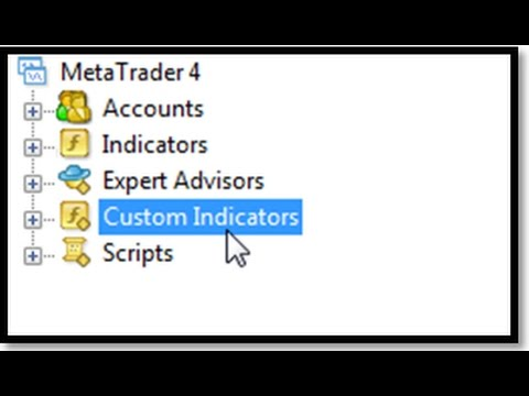 How to Install or ADD Indicators Meta trader 4 [STEP BY STEP if you already have indicators]