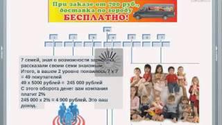 +++ Первая презентация Едоши. Сп.О.Белоненко+++(, 2013-04-02T20:02:37.000Z)