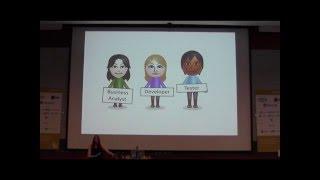 Liz Keogh - An Introduction to BDD