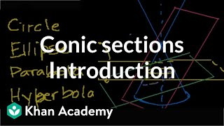 Introduction to conic sections | Conic sections | Algebra II | Khan Academy