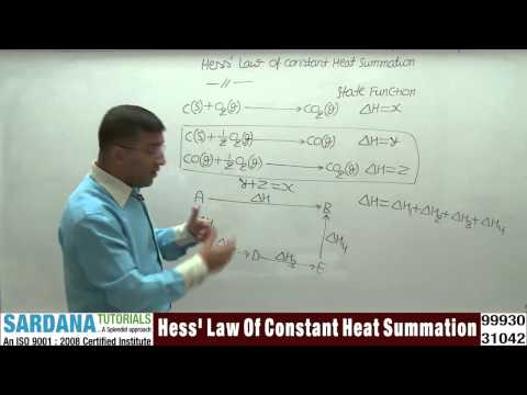Hess' Law Of Constant Heat Summation