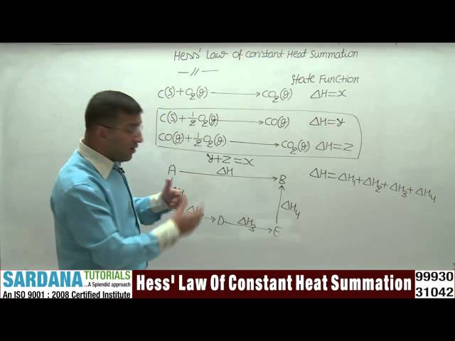 hess law of heat summation  hess's law says that the enthalpy change if a reaction depends only on the initial and final states of the reaction and is independent of the route by u is the lattice energy used to join or break bonds th a n k s fo r b ea r in g documents similar to hess's law of constant heat summation.