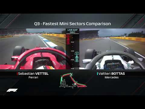 Vettel vs Bottas Qualifying Laps Compared | 2018 German Grand Prix Mp3
