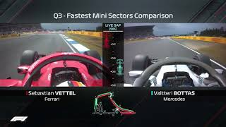 Vettel vs Bottas Qualifying Laps Compared | 2018 German Grand Prix