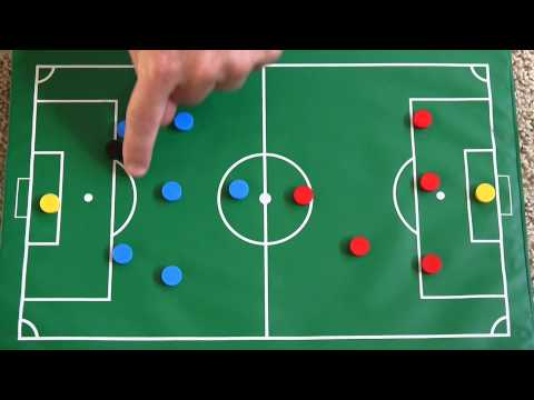 Soccer - Rules For Offside And Goalie (penalty Area And Use Of Hands)