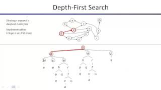 Lecture 2: Uninformed Search