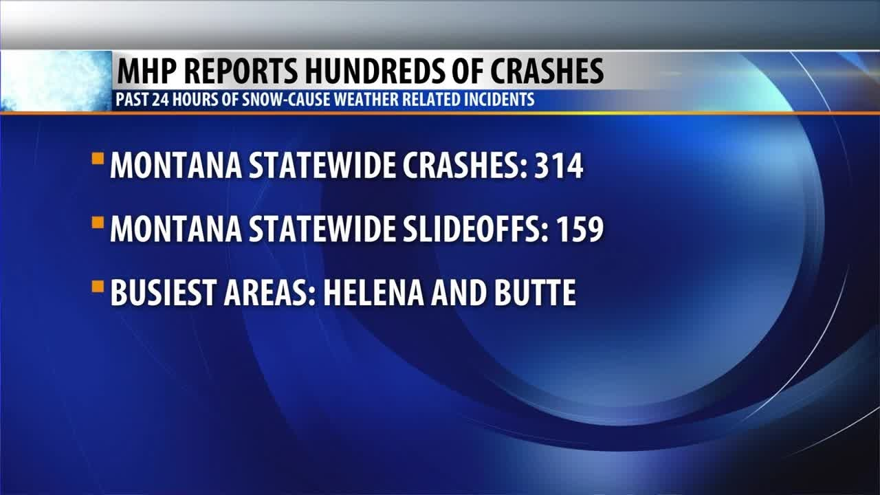 Montana Highway Patrol records 314 crashes statewide in last 24 hours