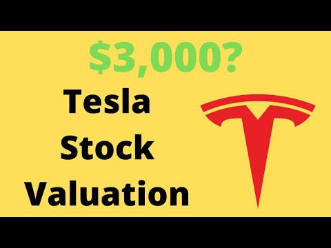 Is Tesla Stock Overvalued? Let's Talk About TSLA Stock Valuation