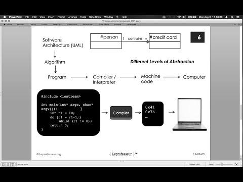 Computer Programming } 001 } Programming Languages }