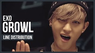 Video EXO - Growl Line Distribution (Color Coded) download MP3, 3GP, MP4, WEBM, AVI, FLV Agustus 2018