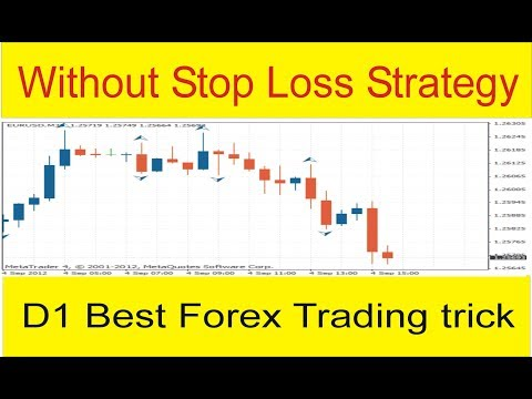 Simple Forex Trading Strategy | Fractal Indicator D1 Trick By Taniforex In Urdu And Hindi