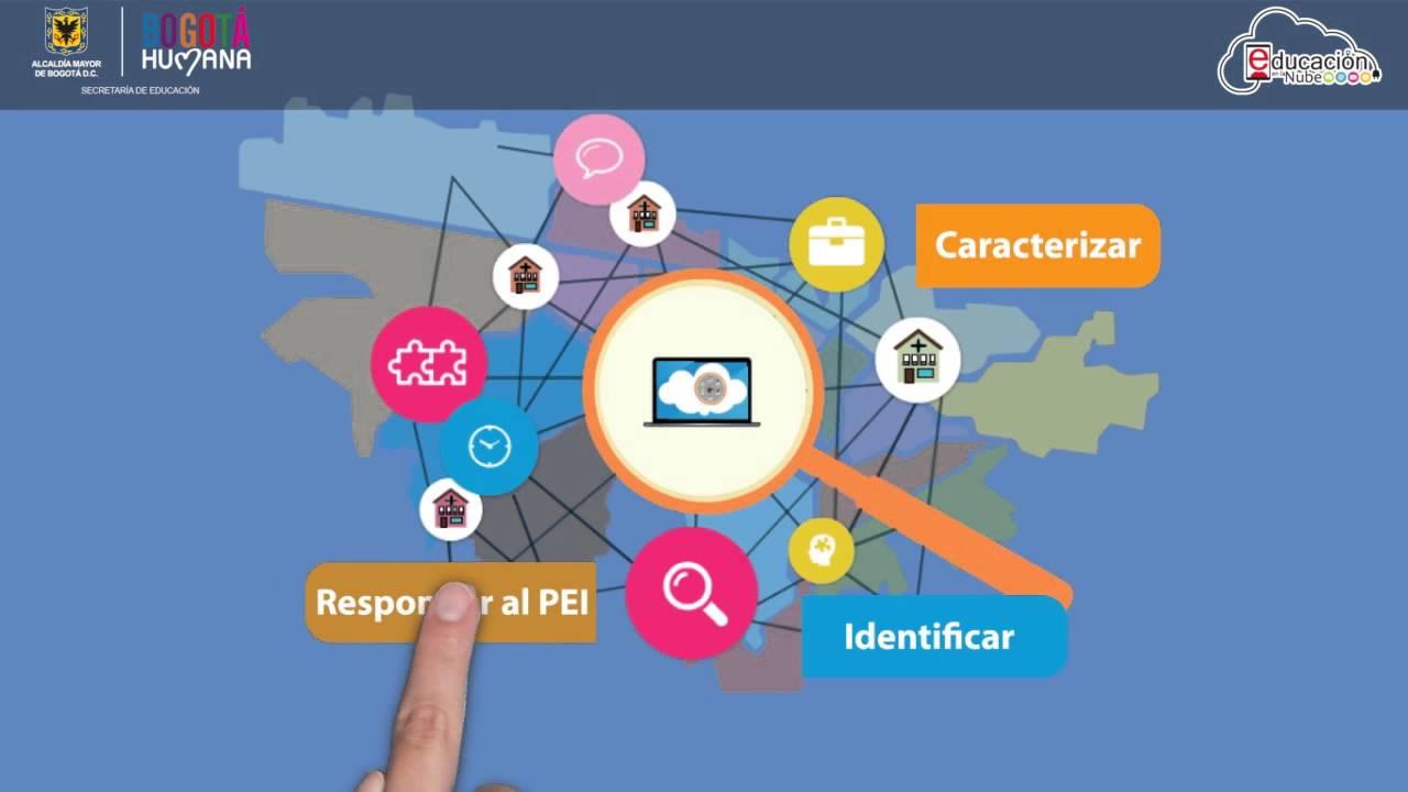 Planes Estratégicos para la Articulación de TIC - PLANESTIC - YouTube