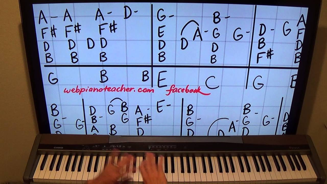 Piano lesson how to play 7th chords to sound jazzy youtube piano lesson how to play 7th chords to sound jazzy hexwebz Choice Image