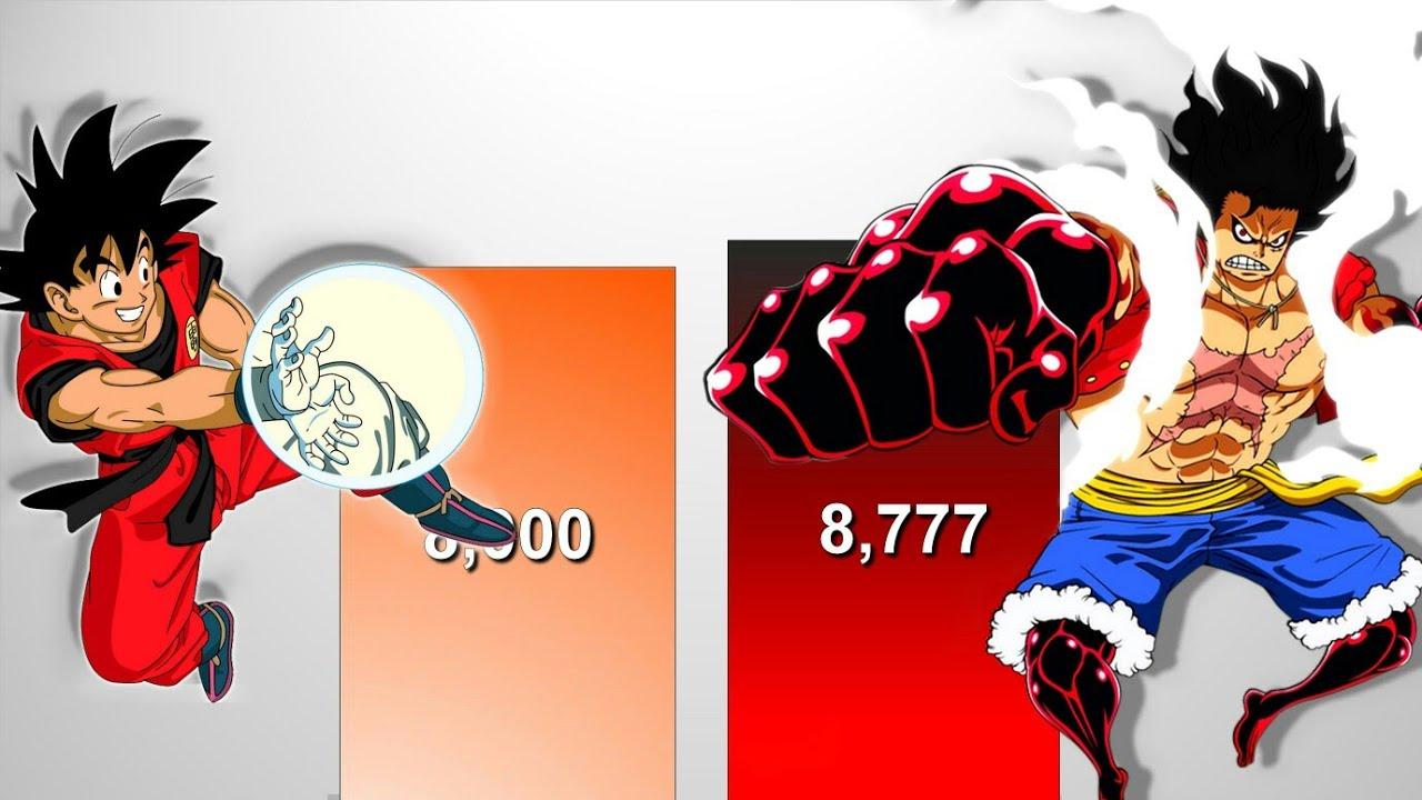 Max lv.(exp.) 3, 8, 200, 99(3,000,000). Goku Vs Luffy Power Levels One Piece Db Dbz Dbs Youtube