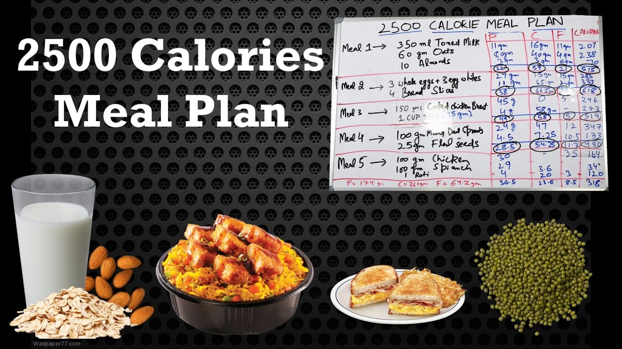 indian diet plan for weight gain pdf