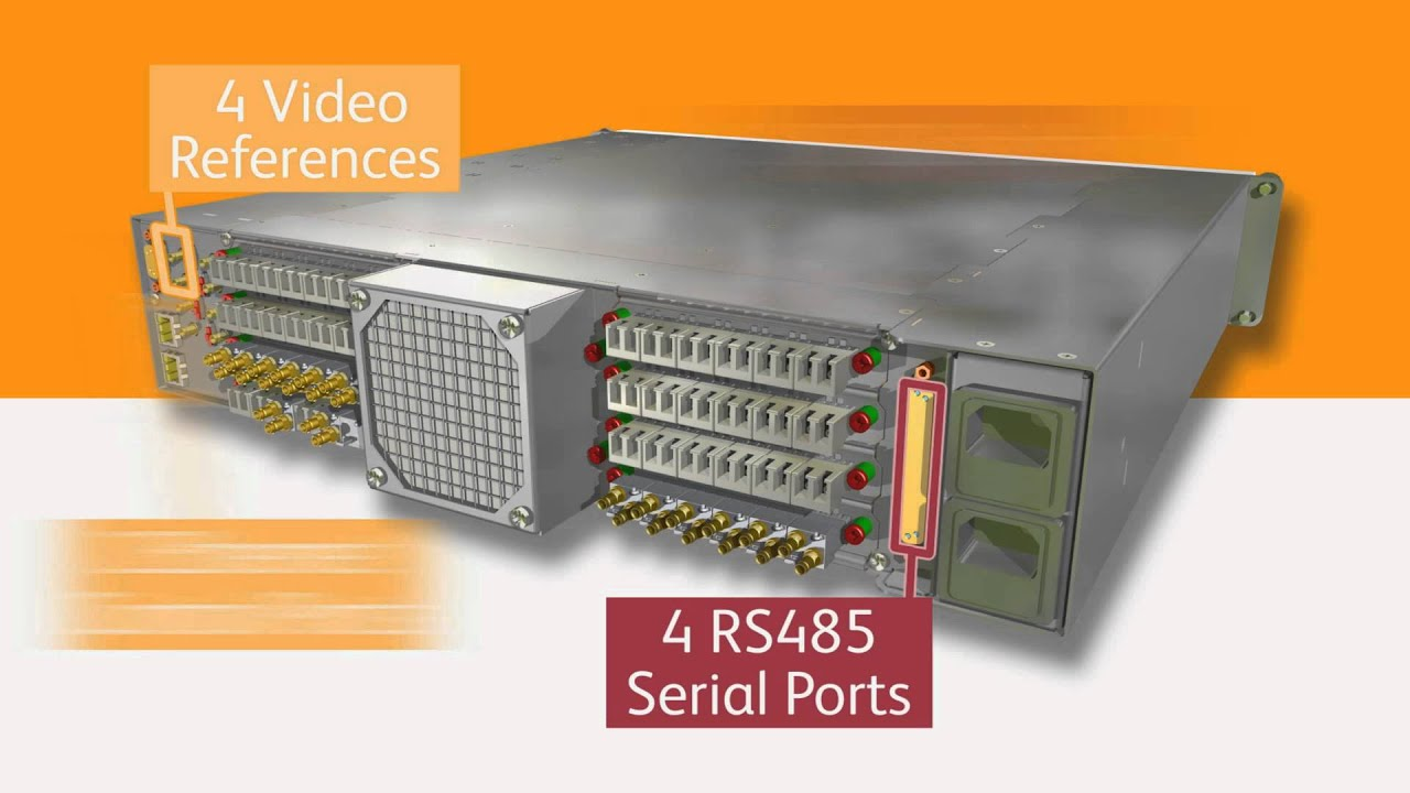 Vega Router — for flexible port, fiber, and coax configuration