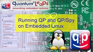 Running QP and QP/Spy on Embedded Linux