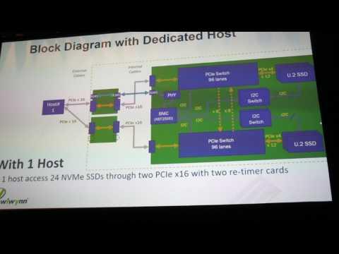OCP Summit 2017 Wiwynn: A High-density NVME JBOF Storage in 1U Chassis