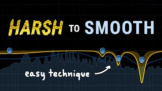 Free Plugin To Smooth Audio (Vocals Synths and Mixes)