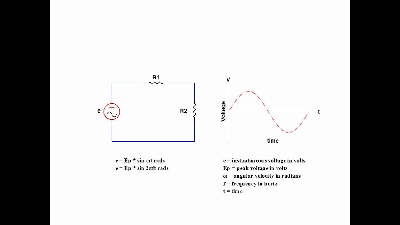 Online Tutorial On How To Calculate Instantaneous Voltage Of A Sine Wave Source