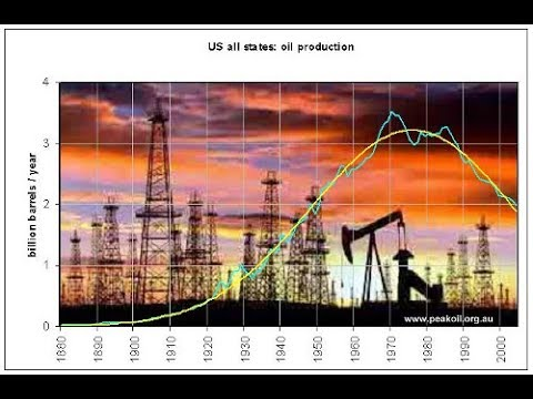 TED talk - Oil Economics, Ecology & Sociology - Lisa Margonelli