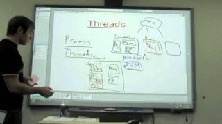 Урок 12 - Threads - Java для тестировщиков