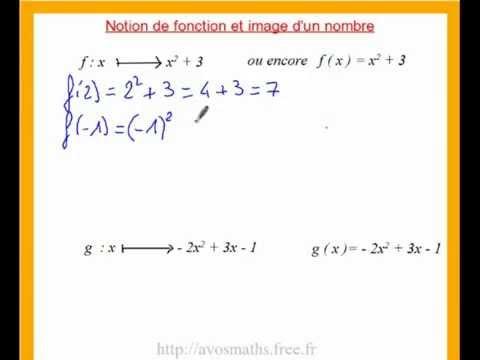 Fonctions affines et fonctions linéaires - cours de 3ème