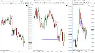 121317 -- Daily Market Review ES CL GC NQ - Live Futures Trading Call Room