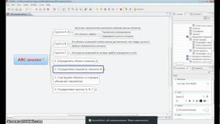 видео Методика ABC-анализа